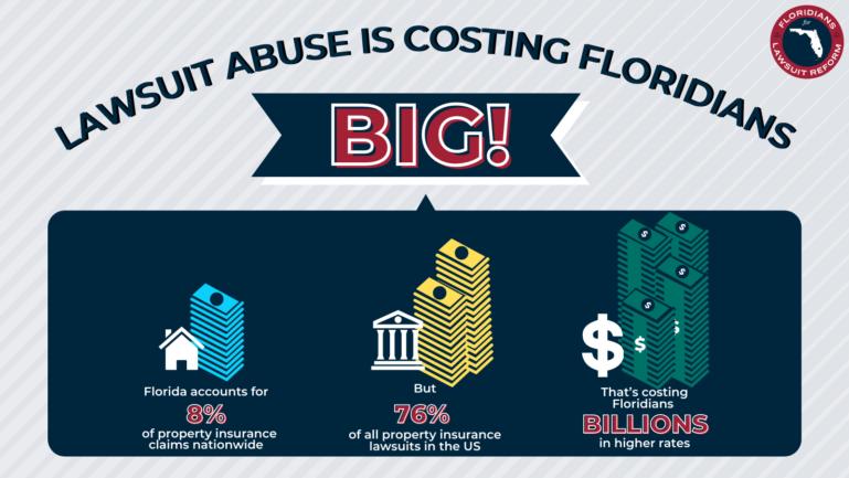 Watch + Act! Floridians for Lawsuit Reform